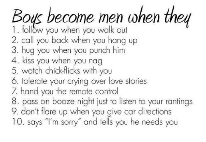 Quotes about Boy becoming a man (15 quotes)