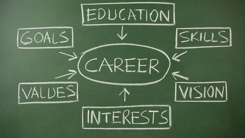 Quotes about Career Goals Quotes about Career