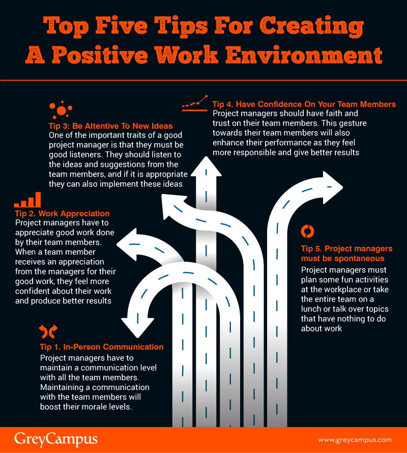 Positive Work Environment Quotes: Quotes About Happy Work Environment (20 Quotes