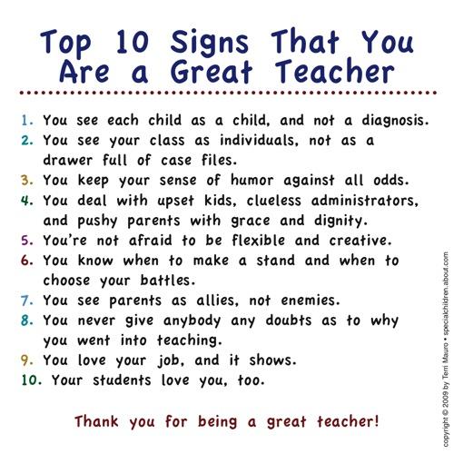 Essay on a good teacher