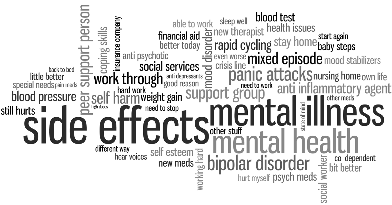 the effects of bipolar disorder on