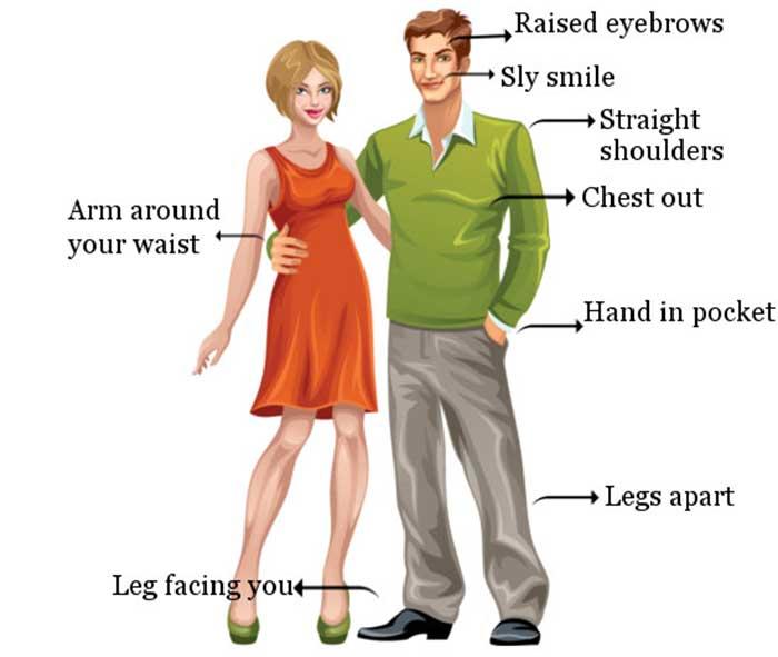 Crossing language woman legs body What it