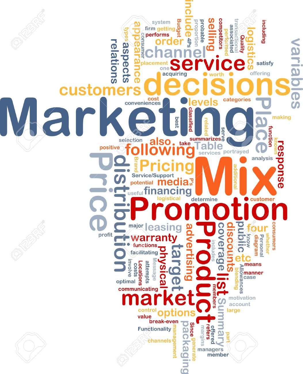 Quotes about Promotion marketing (31 quotes)