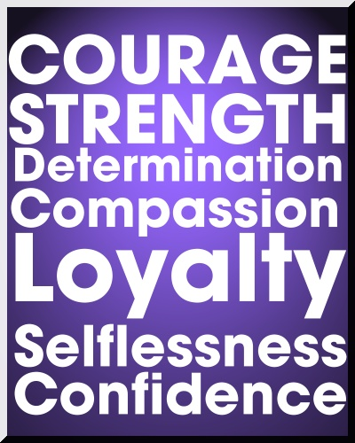 Quotes about Courage and passion 58 quotes