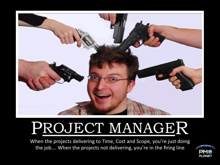 Quotes About Project Management 60 Quotes