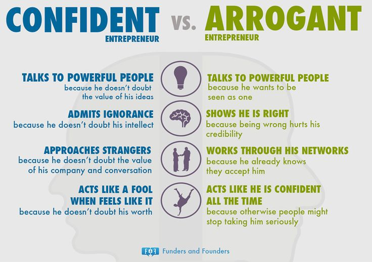 Quotes About Arrogant Boss 24 Quotes