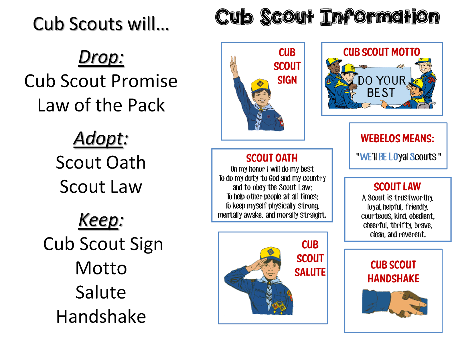 picture relating to Cub Scout Motto in Sign Language Printable titled Estimates regarding Cub Scout (46 prices)