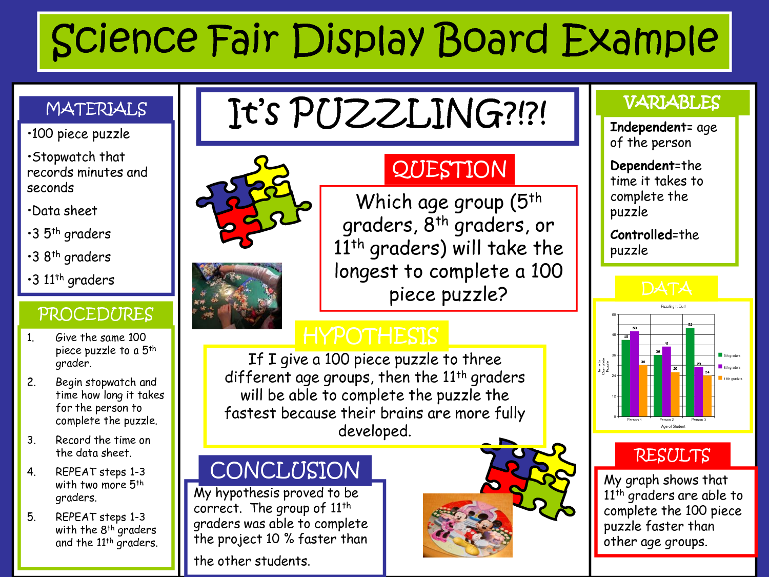 science project board set up Coming up with a science fair project is only half the battle for many students 16/01/2012 how to set up your science fair board or  to complete your science fair project you will communicate your results to others in.