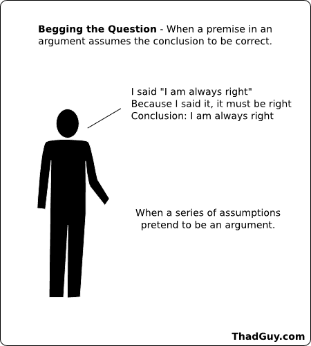 Quotes about Begging the question (29 quotes)