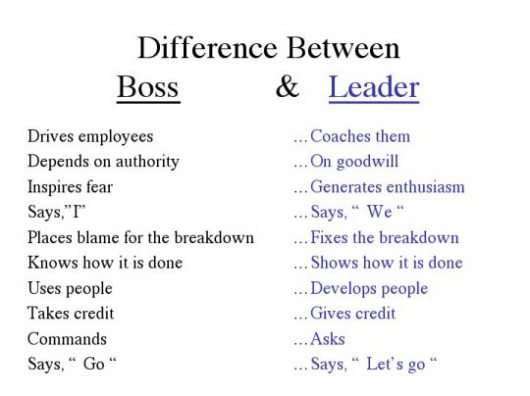 Quotes about Good leadership qualities (16 quotes)