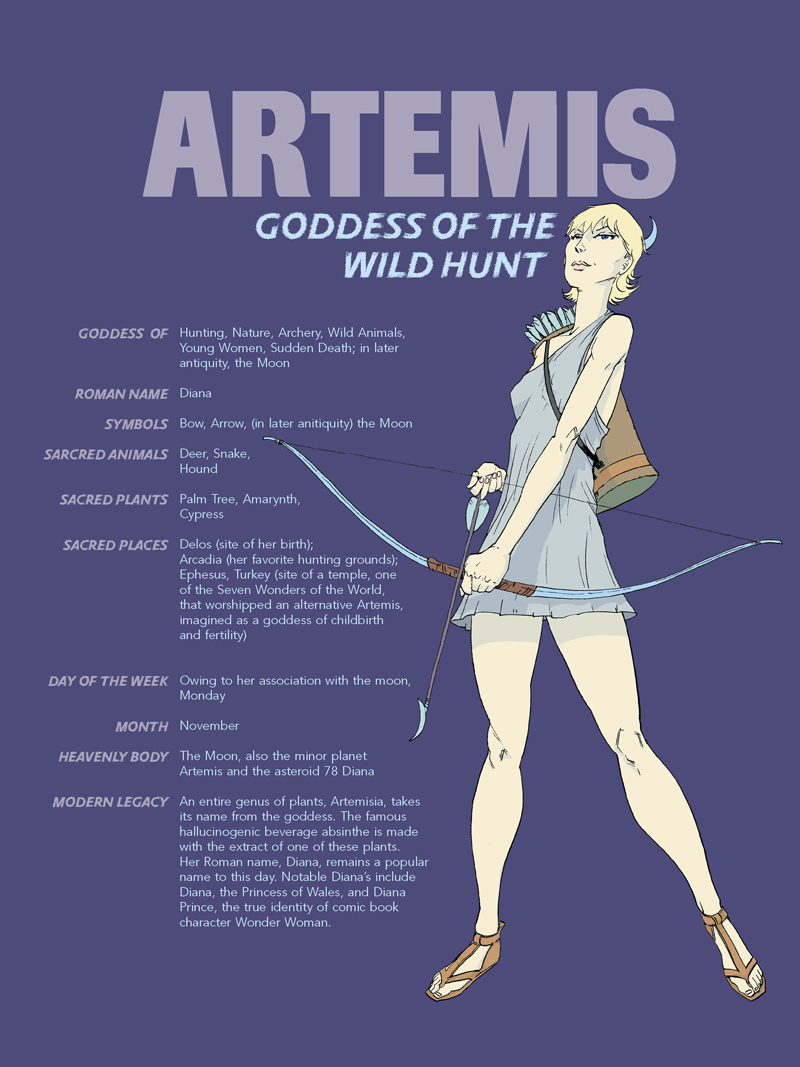 Quotes about artemis 107 quotes quoteslike helpful non helpful artemis goddess of the wild hunt goddess of roman name symbols sarcredammals sacred punts sacred places biocorpaavc Choice Image