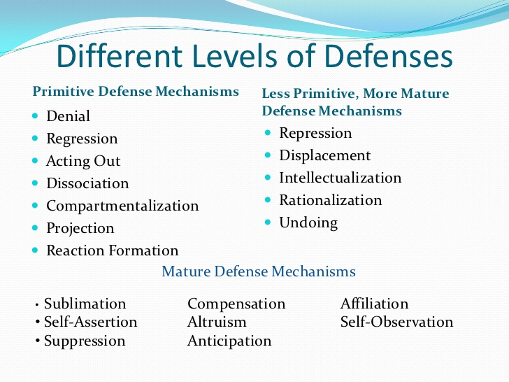 Quotes About Defense Mechanism 61 Quotes