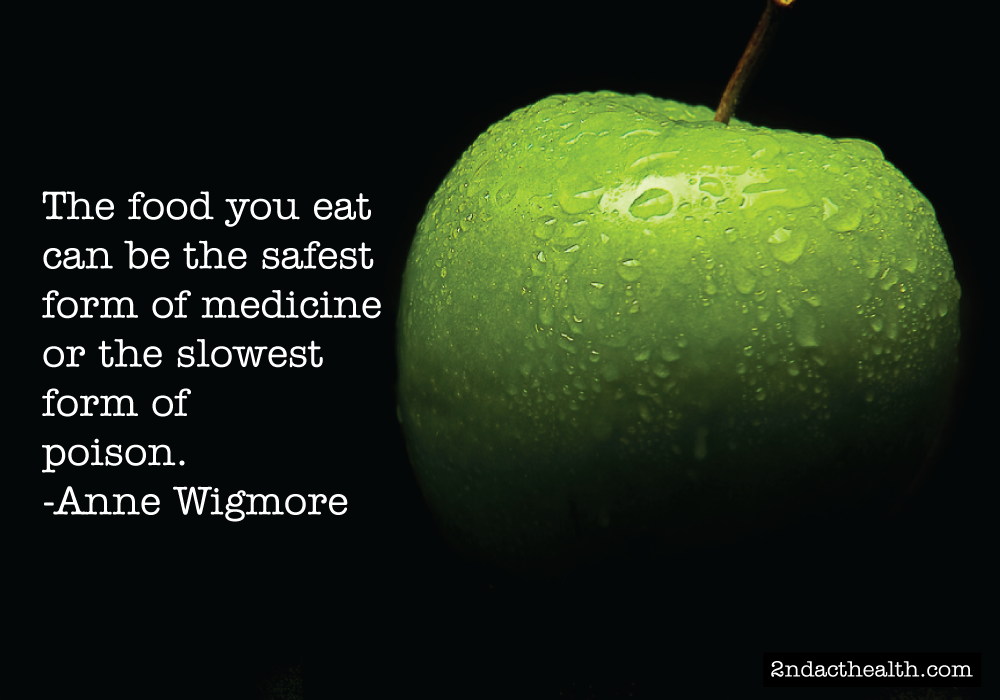 Image result for quotes on nutrition