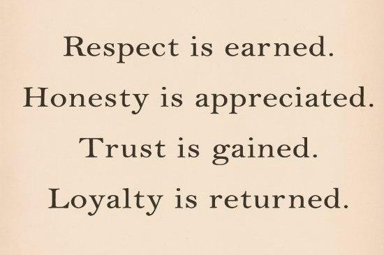 Quotes About Family Loyalty (54 Quotes