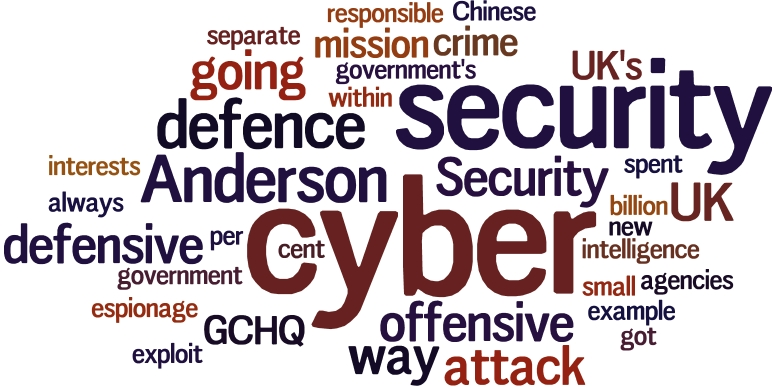 Quotes About Cyber Security 60 Quotes Beauteous Security Quotes