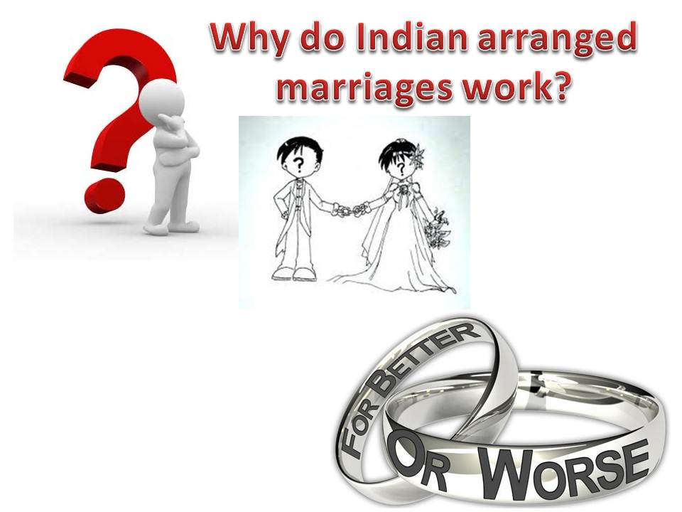 do you agree of arranged marriage