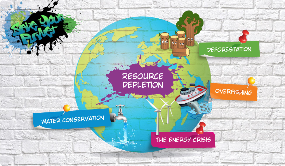 essays on depletion of natural resources Free essay: humans and nature: depletion of natural resources by humans early in human history, people used energy for heating, lighting, and cooking as.