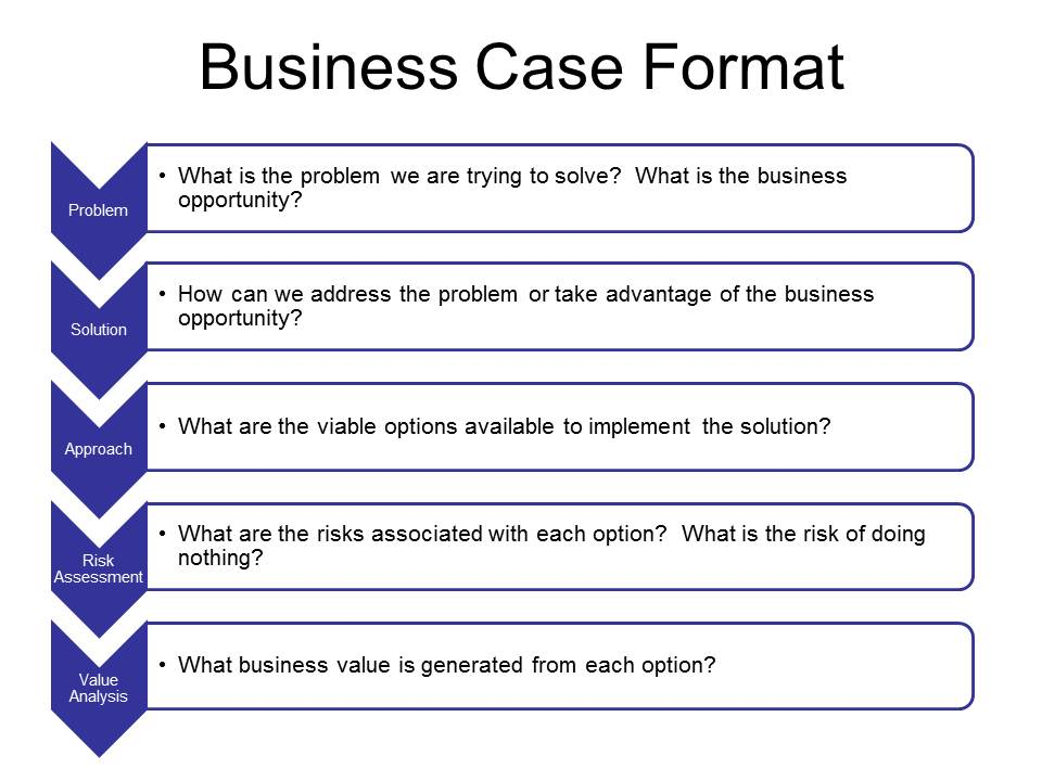Quotes About Business Case 42 Quotes