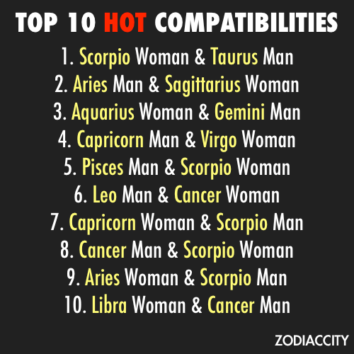 The best gay lesbian zodiac sign compatibility matches in love