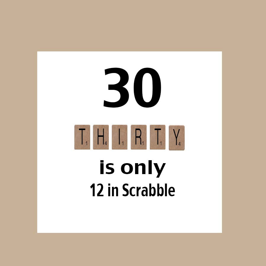 Top 30 Funny Birthday Quotes: Quotes About 30th Birthday (53 Quotes