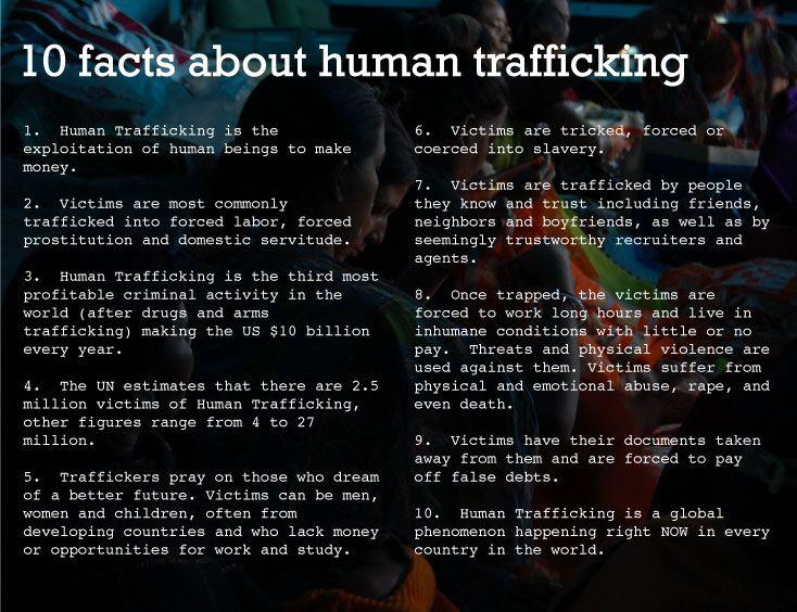human trafficking informative speech
