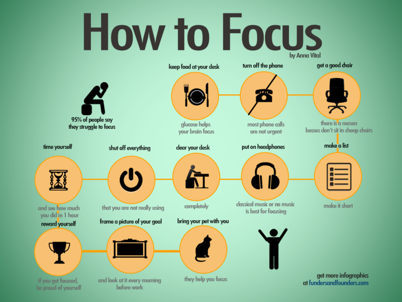 Quotes About Focus In School 50 Quotes