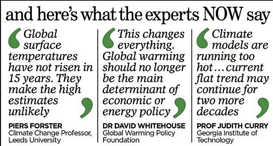 very short essay global warming