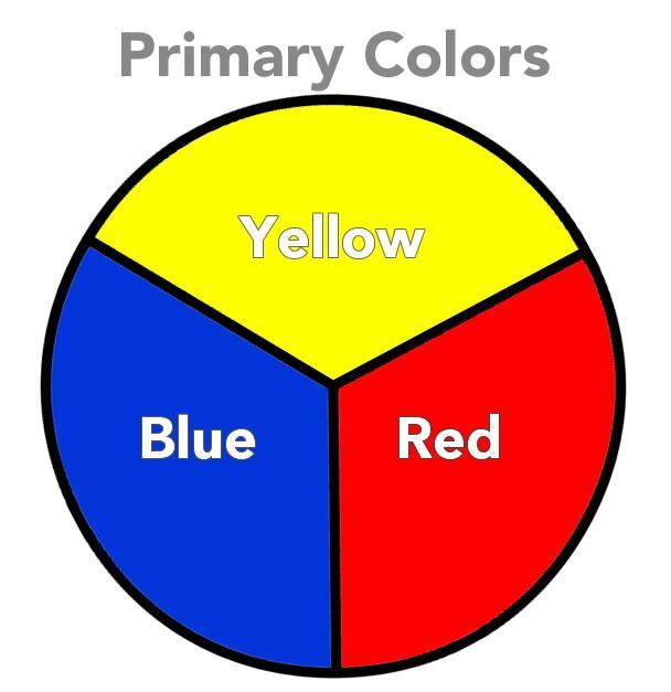 light and colour essay