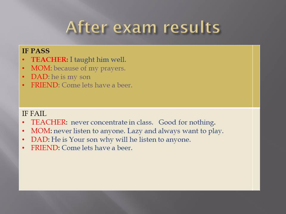 Quotes About Result Of Exams