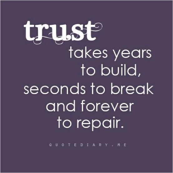 Quotes About Trust With Images 21 Quotes