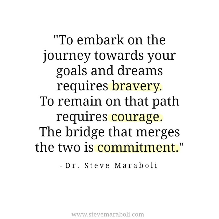 Quotes about New life journeys (22 quotes)