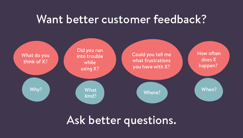 Quotes About Asking For Feedback 18 Quotes