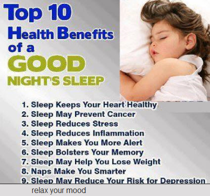 the importance of good sleeping habits for human health The following activities will help your students understand the importance of sleep and do you have healthy sleep habits grades 3 to 5 • human body series.