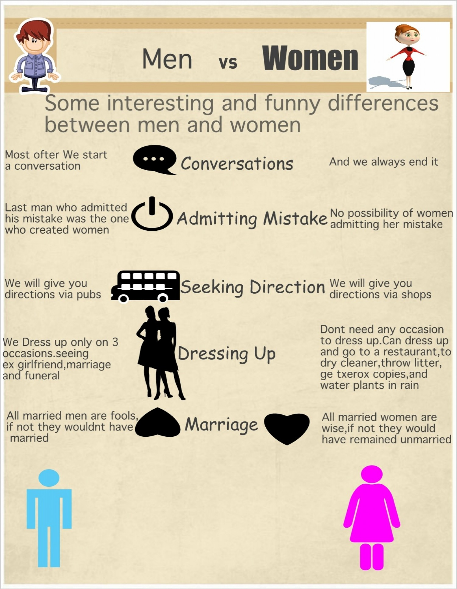 The Difference Between Dating and Marriage - The Good Men Project