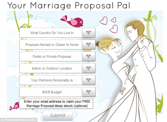 How To Propose A Girl For Marriage Quotes Sao Mai Center