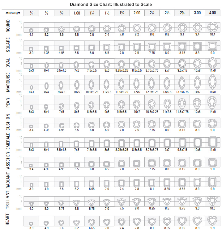 Diamond Size Chart: Illustrated To Scale 2.00 1.00 11/4 2% 4.00 Gx4E