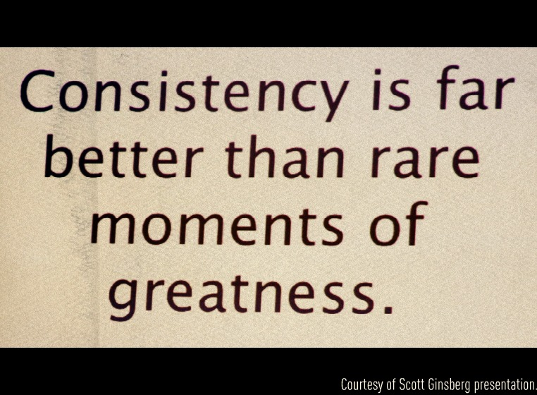 Quotes About Consistent Success 38 Quotes