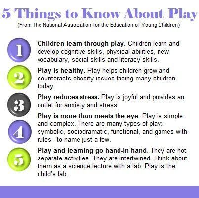 Image result for importance of play and learning quotes