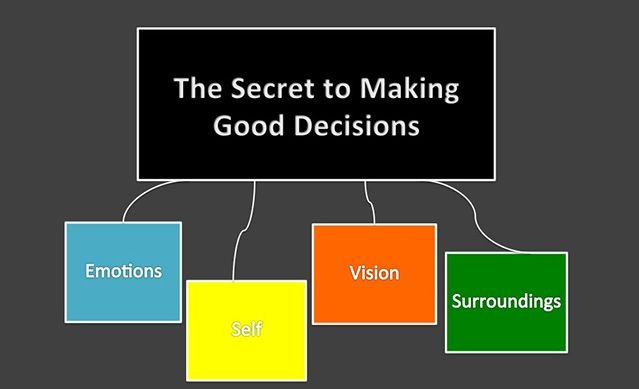 decision making and course code Decision making and course code  topics: decision making  decision making based on mission and vision of an organization this case study deals with leadership, decision making, and effective communication also, how important it is for a president and the staff to work together in a team to solve a problem.