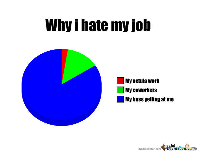 Quotes about Hating my job (30 quotes)