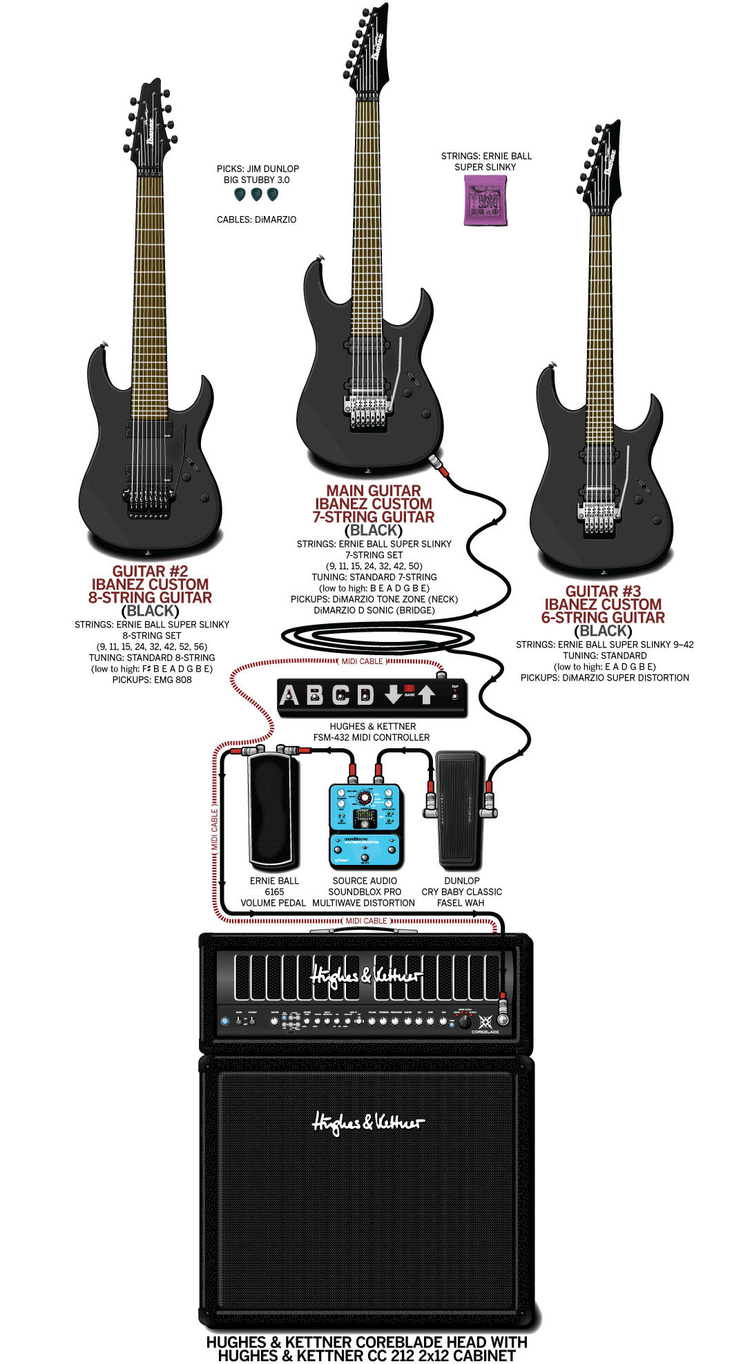 Quotes About Guitar Pedals 25 Diagram Furthermore Lap Steel Together With Electric Guitargeekcom