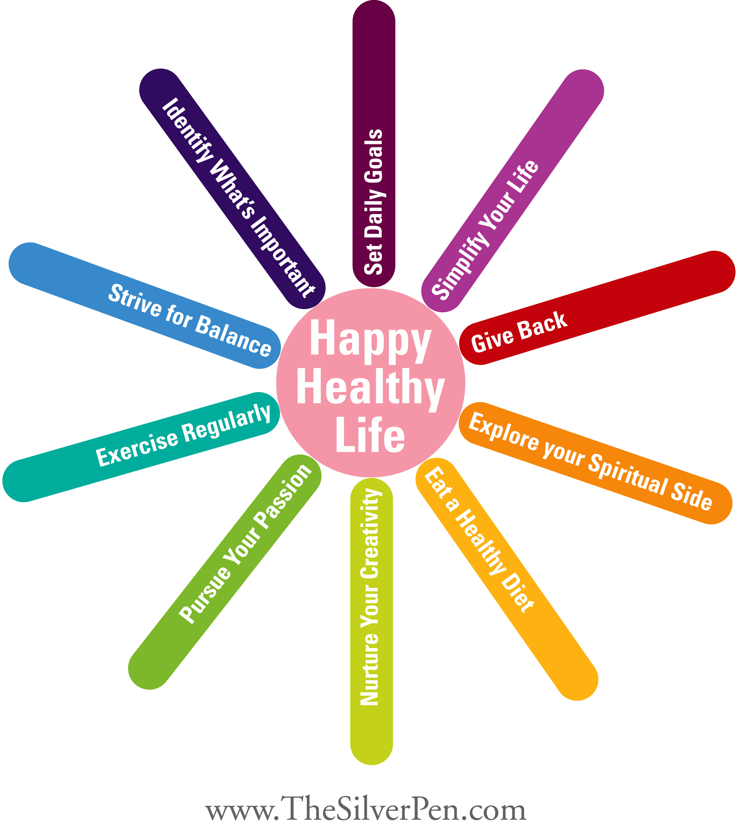 Healthy Life Quotes Quotes About Healthy Life 206 Quotes