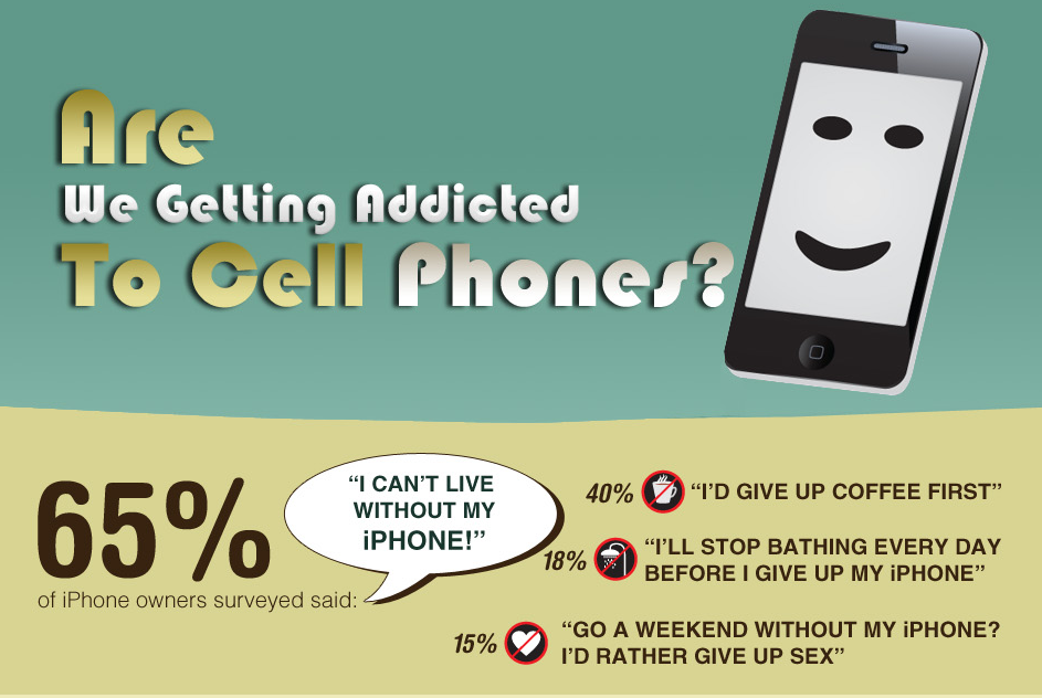 Quotes About Cell Phone 60 Quotes Stunning Cell Phone Quotes