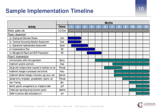 erp implementation project plan template - quotes about software implementation 24 quotes