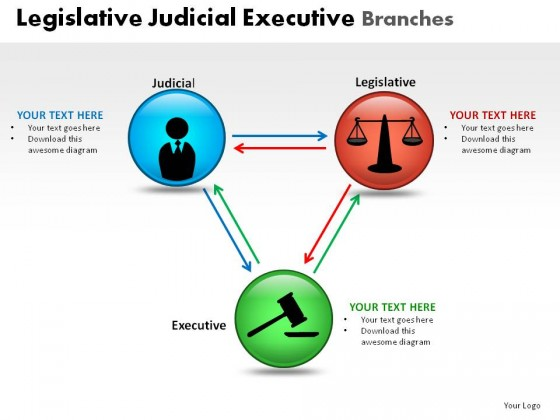 Quotes About Judicial Branch 44 Quotes