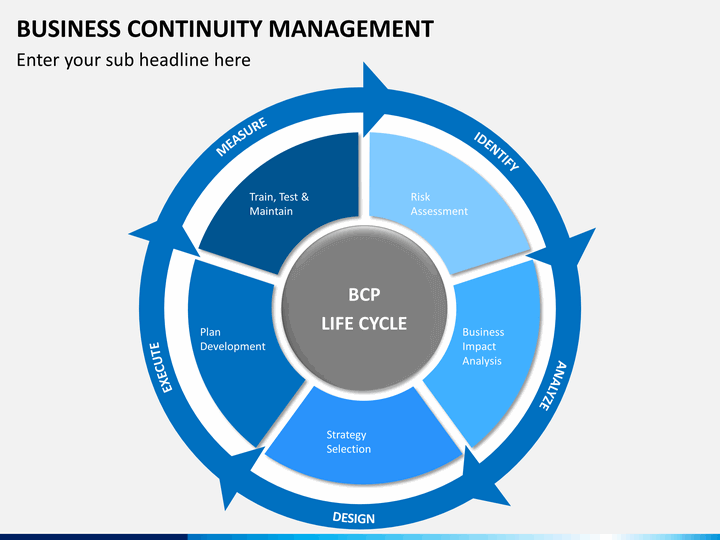 Quotes About Business Continuity 26 Quotes