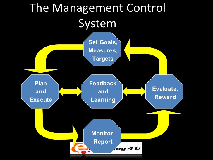 Quotes About Management Control 42 Quotes