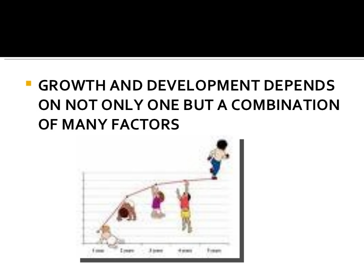 growth and development essay